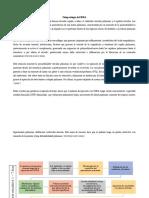 SDRA FISIOPATOLOGIA 2.docx