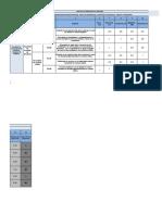 Actividad 3. Indice de calificacion ambiental