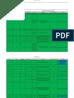 Copia de 100409960-Matriz-Requisitos-Legales-Ambientales-Final-Modificada-Con-Apoyo-Rodrigo