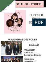 PRESENTACIÓN TEORÍA SOCIAL DEL PODER