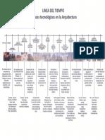 1_Historia 1 - Avances tecnologicos en la Aquitectura_Resumen.pdf