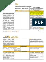 Cuadro Comparativo RM-239 RM-265 RM-283 VS RM-448 (1).pdf