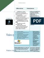 Sistemas Operativos[1]