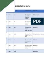 CLASES PREDEFINIDAS DE JAVA.pdf