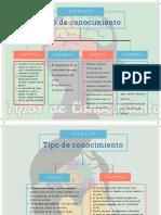 TAREA N°3 TIPOS DE CONOCIMIENTO MORENO OSCULLO OMAR DANIEL AE9-1 (1)
