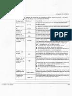 PL7 Junior-Pro  pg123