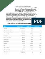 DISTRIBUCION DE AGUA EN EL MUNDO.docx