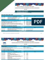 4.2_RELACION_PRODUCTOS_LGAC_MCS_DPyD.pdf