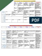 PROG-MS-2019-2020-Mobiliser_le_langage_dans_toutes_ses_dimensions
