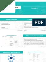 PUC_VIRTUAL_DA_Gestao Processos_Unid 2.pdf