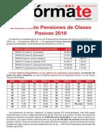 pub159786_Documento_Pensiones_de_Clases_Pasivas_2016
