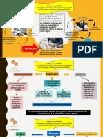 Conceptos de Partidas NIFF