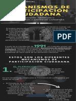 Actividad 6 Infografía Mecanismos de participación ciudadana