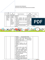 Yeni Anggraeni(Unit 2)_LK.3 Format desain pembelajaran