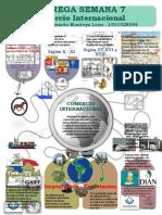 ENTREGA SEMANA 7 - Infografia Comercio Internacional