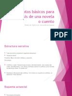 Conceptos básicos para el análisis de una novela.pptx