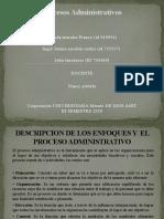Presentacion Procesos Administrativos uniminuto (1)