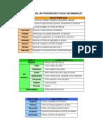 propiedades_fisicas.pdf