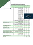 Newburyport Lighting Inventory - Draft Document
