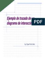 Ejemplo Diagrama de interacción (correg.)