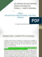 TEMA 2 RELACION DEL DERECHO PENAL CON OTRAS CIENCIAS .pdf