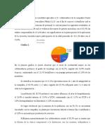 RESULTADOS CUANTITATIVOS Y CUALITATIVOS  PROYECTO DE PRACTICAS  TERCERA ENTREGA
