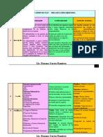 CUADRO COMPARATIVO - ORGANIZACION INDUSTRIAL.doc