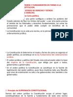 CONSTITUCIÓN COMO CARTA POLÍTICA