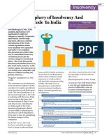 Evolving Periphery of IBC in India