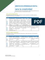 Criterios para la creatividad