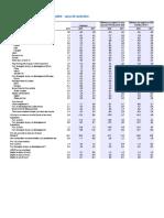 FMI Tableau