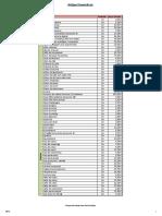 Preçário.pdf