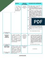 cuadro comparativo (contratos)