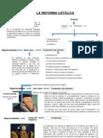 LA REFORMA Y CONTRARREFORMA.docx