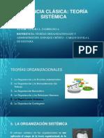 GERENCIA CLÁSICA - TEORÍA SISTÉMICA-1