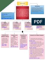 Organizador de Acentuación.pdf