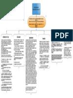 Pasos para la creacion de una ley.pdf