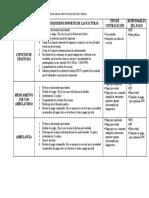 Actividad 2 - Evidencia 1. Documento, Evidencias Para El Cobro de Una Atención Médica.