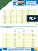 Tabelas práticas