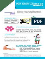 Infografías de COVID