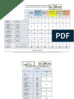 Factores Transporte 2017.xlsx