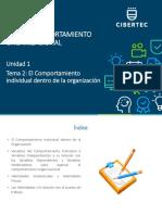 Tema 02 Comportamiento Organizacional
