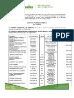Permiso 174.pdf