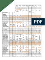 Jan 2011 Master Schedule