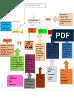 mapa de factores de riego