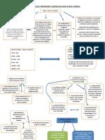 PLAN DE VIGILACIA Y PREVENCION Y CONTROL DE COVI1