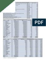 PPP Loans in Nevada