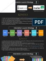 Amazon Best Sellers links.pdf