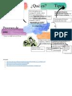 act 1 mapa mental.docx