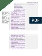 Cuadro-comparativo_discapacidades